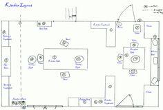 kitchen practical magic layout plans dream nook breakfast floor movie