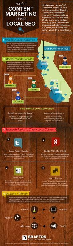 Content marketing via http://newsmix.me