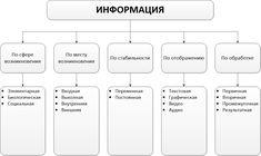 Infology   DRAGOO.ru