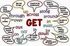 Znalezione obrazy dla zapytania phrasal verbs