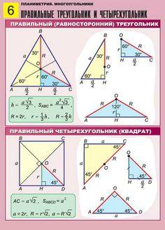 Многоугольники. Набор плакатов | iStudy.su Mathematics Geometry, Advanced Mathematics, Elementary Science, Science Classroom, Math Tutorials, Geometry Triangles, Math Formulas, Math Games, Algebra