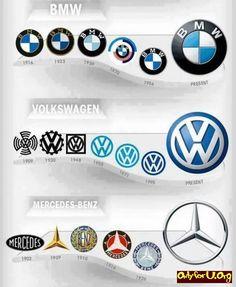 The Evolution of Car Logos - BMW - Volkswagen - Mercedes Benz - images, gifs, pictures, gifs, Car Brands Logos, Car Logos, Car Symbols, Bmw Wallpapers, Car Badges, Lamborghini, Ferrari, Car Manufacturers, Car Insurance