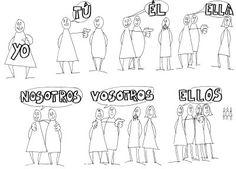 Pronombres. Spanish pronoun graphic.