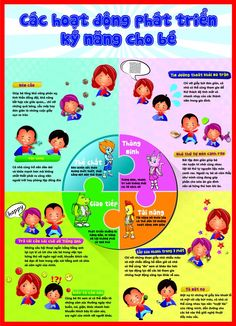 Bể bơi intex: Những hoạt động giúp phát triển kỹ năng cho bé mà bố mẹ nên tham gia cùng con Baby Health, Health Care, Manners For Kids, Teaching Skills, Love My Family, You Are My Sunshine, Raising Kids, Mom And Baby, Life Skills