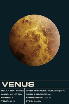 Space Solar System, Solar System Projects, Solar System Planets, Space Planets, Space And Astronomy, Planeta Venus, Constellations, Planet Pictures, Planets And Moons
