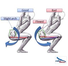 Checking your squat position