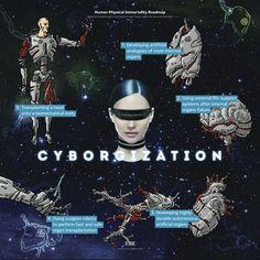 7- Ciborgización (7 formas de alcanzar la inmortalidad)