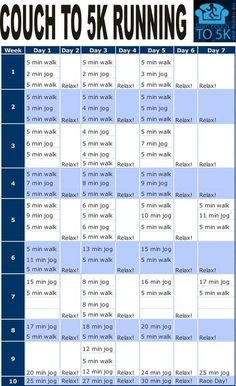 Couch to 5K Running. Pick a week equivalent to where you are at, and go from there.