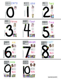 Number Sense Anchor Charts For Little Learners! Preschool Math, Math Classroom, Kindergarten Math, Teaching Math, Math Resources, Math Activities, Kindergarten Anchor Charts, Curriculum Mapping, Basic Math
