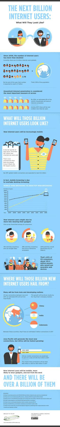 The next Billion Internet users (what will they look like) #infografia #infographic
