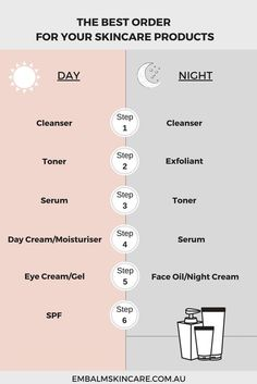 The best order for your skincare products | How to layer skincare products | Correct order to apply skin care products