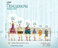 Пенсионеры разных стран   5coins