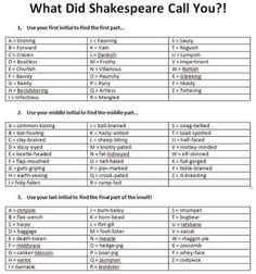 "so, to the Bard I was a ""frothy fat-kidneyed strumpet""...I'll take it!"