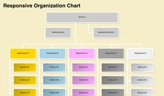 A pure HTML/ CSS responsive organization chart with departments and sub-sections. Coded by Ronny Siikaluoma