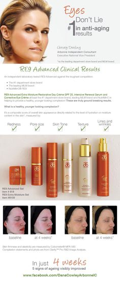 Outstanding RE9 Clinical Test results ! Wow! results for U2 in 4wks; Want do you have to lose? claudettawilliams.arbonne.com