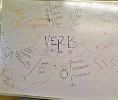 Yesterday I tutored my Essentials class in verbs.  I think it was my best class ever.   Verbs are addressed in week 2 so that parents ...
