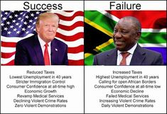 The Freelancer: President Donal Trump vs Cyril Ramaphosa Crime Rate, Violent Crime, Success And Failure, All Time Low, 40 Years, Donald Trump, Presidents, Medical, South Africa