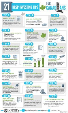 21 Tips for your RRSP Success Infographic
