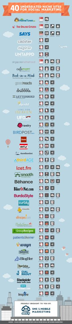 40 underrated niche sites for social martketing
