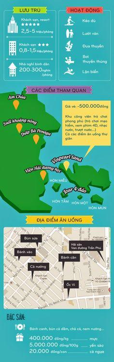 INFOGRAPHIC BẢN ĐỒ DU LỊCH NHA TRANG http://dulichvietvui.com.vn/blog/infographic-ban-do-du-lich-nha-trang.html