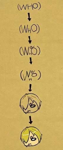 Drawing Sanji. Omg this is just pure hilarious.