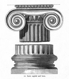 Ionic order, detail