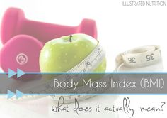 BMI- Body Mass Index