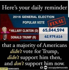 Liar liar pants on fire...stupid liberals are SO desperate.  The TRUTH is..whether you like it or not..is that we, The MAJORITY, DID vote for him, DID support him then and DO support him now..choke on that fucktards!