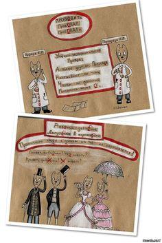 отличные картинки, полезно, наглядно и приятно ) Оригинал взят у al_med в Учим русский язык Источник . Спасибо 1 , 2 .