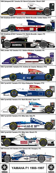 Formula One Grand Prix Yamaha F1 1988-1997