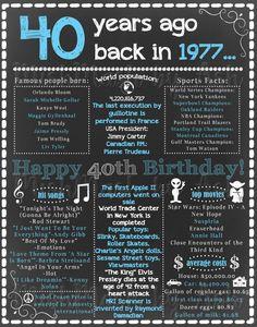 40 cumpleaños pizarra muestra 1977 cumpleaños signo detrás en | Etsy