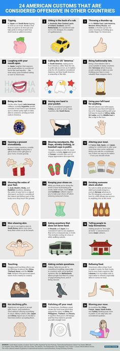 24 American Behaviors Considered Rude in Other Countries Mental Floss Travel Guides, Travel Tips, Travel Destinations, Travel Hacks, Budget Travel, Travel Pro, Travelling Tips, Camping Hacks, Travel Essentials