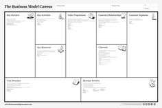 The Business Model Canvas is a strategy and innovation tool to visualize, challenge, and invent business models. It is outlined in the book Business Model Gene… Business Canvas, One Page Business Plan, Best Business Plan, Business Planning, Strategy Business, Business Entrepreneur, Business Quotes, Business Ideas, Canvas Template