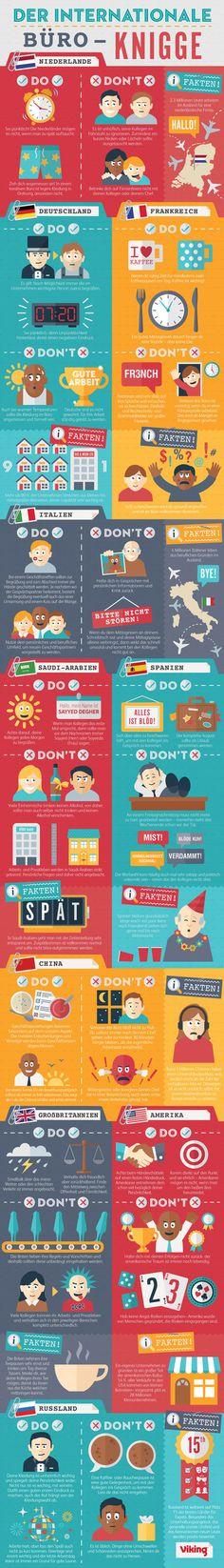 Internationaler Business-Knigge: Die Do's and Don'ts auf Dienstreisen, Quelle: Viking Blog