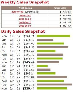 Clickbank affiliate profits on autopilot. You really can make money on clickbank easily. Clickbank Pirate Pillage & Plunder Clickbank For Autopilot Income Online Income, Earn Money Online, Online Jobs, How To Make Money, How To Become, How To Get, Synonyms For Awesome, Pay Per Click Advertising, Internet Jobs