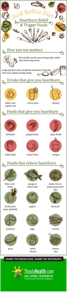 Food is a natural heartburn remedy! Beat acid reflux, heartburn, and GERD with a balanced acid reflux diet. Here's how to avoid foods that trigger heartburn and eat heartburn relief foods to get rid of heartburn fast.