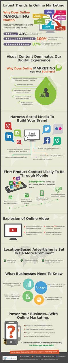 Latest Trends in Online Marketing via @angela4design