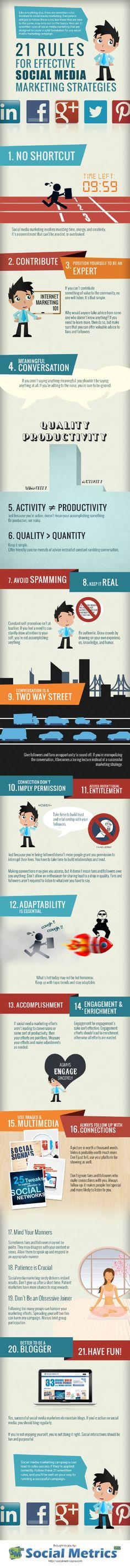 21 Social Media Marketing Tips (Infographic)