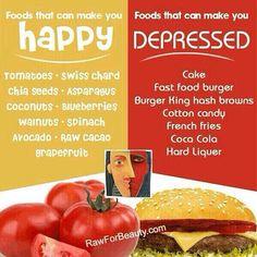 Food & Mood
