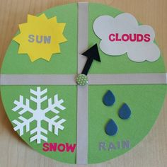 susan akins posted Weather chart to their -Preschool items- postboard via the Juxtapost bookmarklet. Weather Activities, Toddler Learning Activities, Craft Activities For Kids, Kids Learning, Teaching Weather, Craft Ideas, Preschool Weather Chart, Days Of The Week Activities, Teaching Kids
