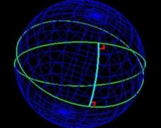 CRC Press Online - News: Can We Model the Geometry of Navigating Our Stars?