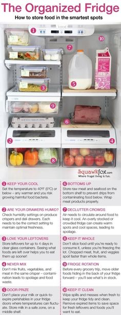 Follow these rules on where to place items within your fridge:.