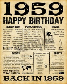 Birthday Poster Australian Version 60 Years Ago Old My Childhood Memories, School Memories, North By Northwest, Old Tv Shows, Old Paper, Time Capsule, Past Life, Popular Music, Do You Remember