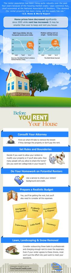 Before You Rent Your House - AS you know, I'm just about finished with my new rental property. Whether you're renting out a home, an apartment in your own home or even an empty room, you should do your due diligence before letting a perfect stranger into your property.