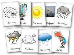 Matériel à imprimer pour connaître le vocabulaire de la météo en anglais