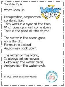 Teaching Water Cycle ~ FREE Water Cycle Poem