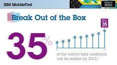 Interactive Infographic: Break Out of the Box