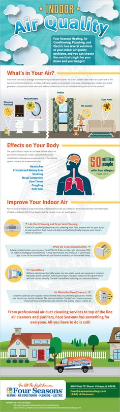 Poor indoor air quality is a problem that plagues the Chicago land area! From excessive amounts of dust to irritated allergies and frequen . Air Pollution Facts, Home Maintenance Checklist, Clean Air Ducts, Heating And Plumbing, Plumbing Problems, Heating And Air Conditioning, Health Facts, Indoor Air Quality, Four Seasons