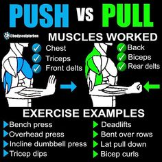 Push-Pull Training Splits. Body part focused regimes are becoming a thing of the past. Training one muscle group per day presents a whole host of problems, which could be holding back your muscle growth and fat loss endeavours. Training in a push-pull split takes into account how your body actually moves and what muscles are involved in each movement. Plus you will be working larger muscle groups more frequently, releasing more muscle building hormones