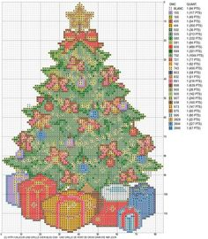 Decorated Christmas tree with presents cross-stitch pattern of Xmas Cross Stitch, Cross Stitch Boards, Cross Stitch Needles, Cross Stitching, Cross Stitch Embroidery, Cross Stitch Designs, Cross Stitch Patterns, Stitch Book, Crochet Cross